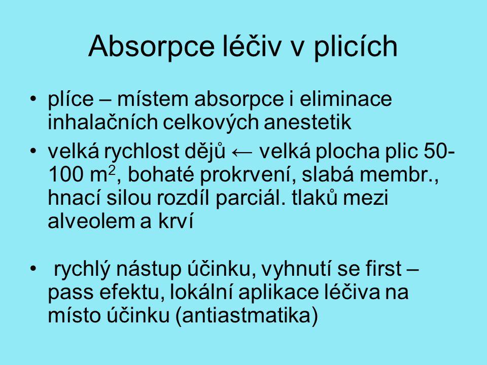 Absorpce léčiv v plicích plíce – místem absorpce i eliminace inhalačních celkových anestetik velká rychlost dějů ← velká plocha plic 50- 100 m 2, boha