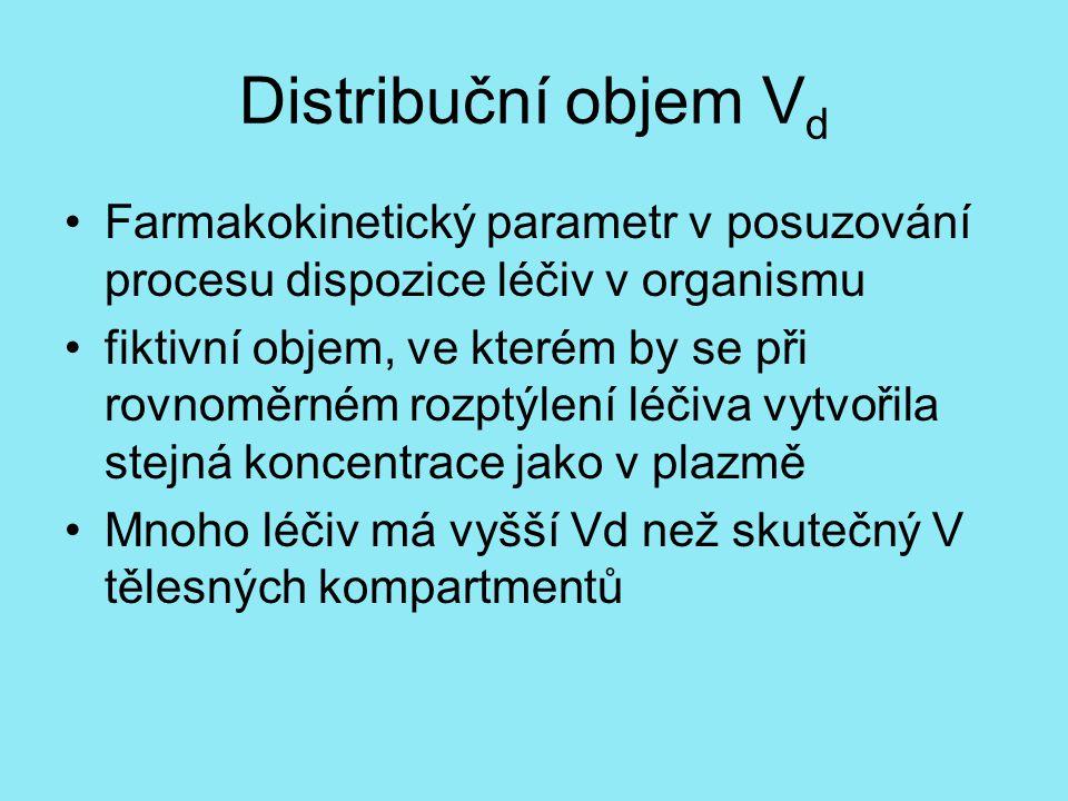 Distribuční objem V d Farmakokinetický parametr v posuzování procesu dispozice léčiv v organismu fiktivní objem, ve kterém by se při rovnoměrném rozpt
