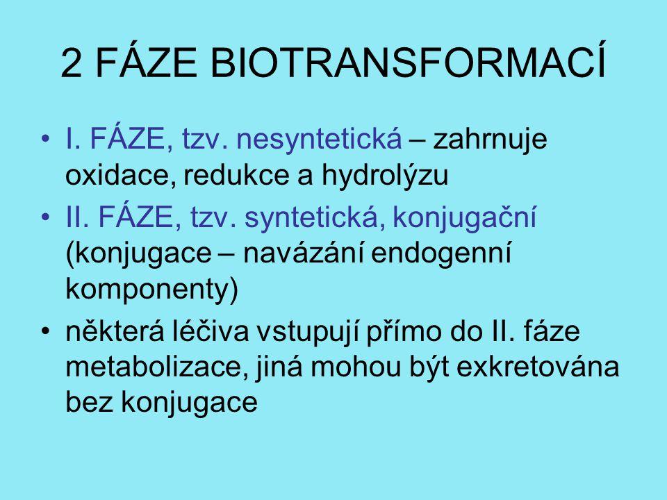 2 FÁZE BIOTRANSFORMACÍ I. FÁZE, tzv. nesyntetická – zahrnuje oxidace, redukce a hydrolýzu II. FÁZE, tzv. syntetická, konjugační (konjugace – navázání