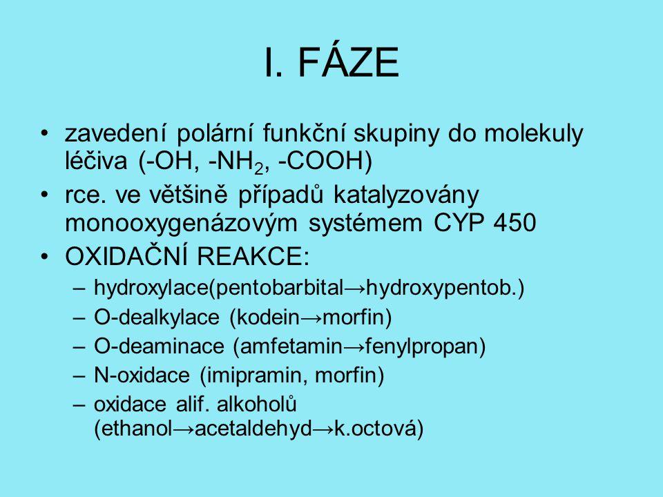 I. FÁZE zavedení polární funkční skupiny do molekuly léčiva (-OH, -NH 2, -COOH) rce. ve většině případů katalyzovány monooxygenázovým systémem CYP 450