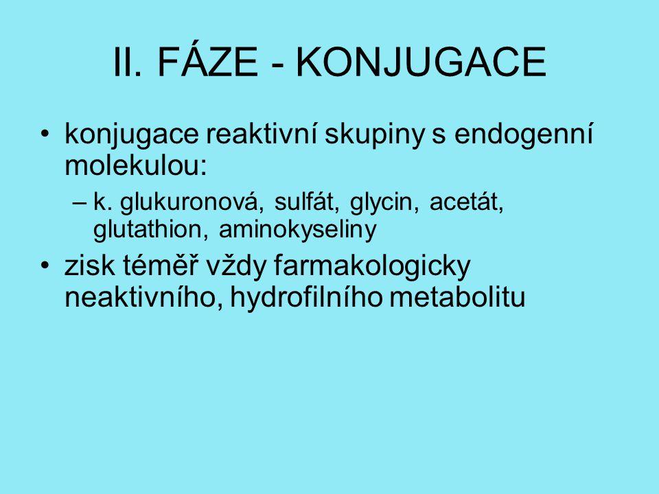 II. FÁZE - KONJUGACE konjugace reaktivní skupiny s endogenní molekulou: –k. glukuronová, sulfát, glycin, acetát, glutathion, aminokyseliny zisk téměř
