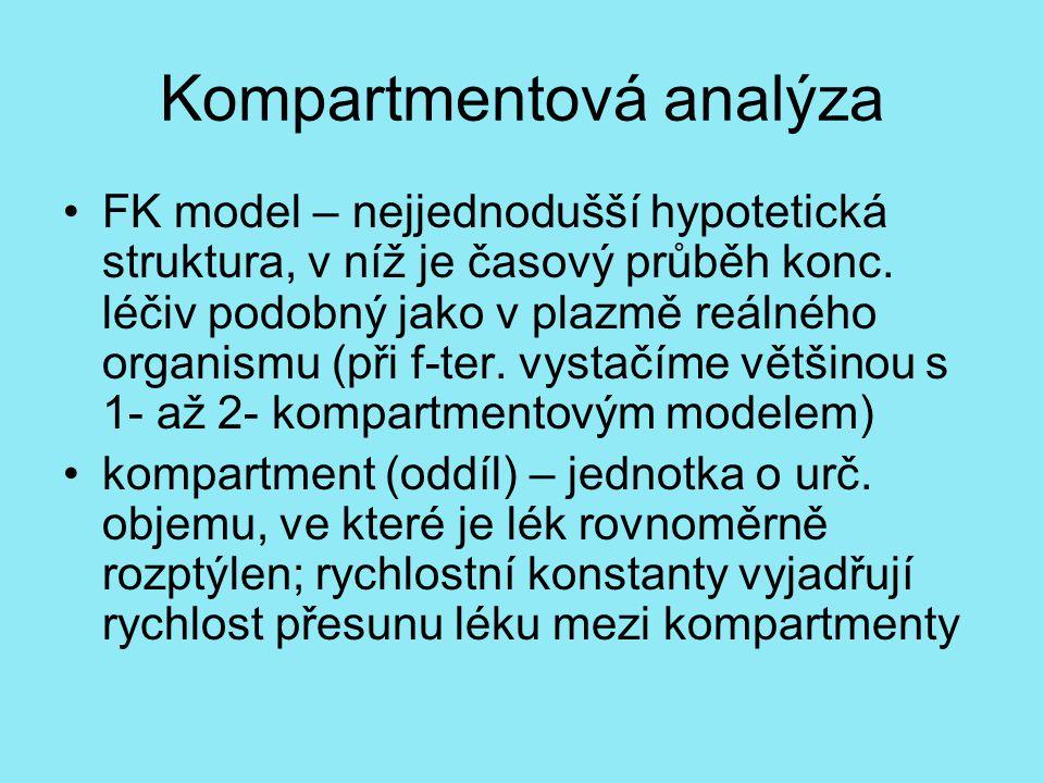 Kompartmentová analýza FK model – nejjednodušší hypotetická struktura, v níž je časový průběh konc. léčiv podobný jako v plazmě reálného organismu (př
