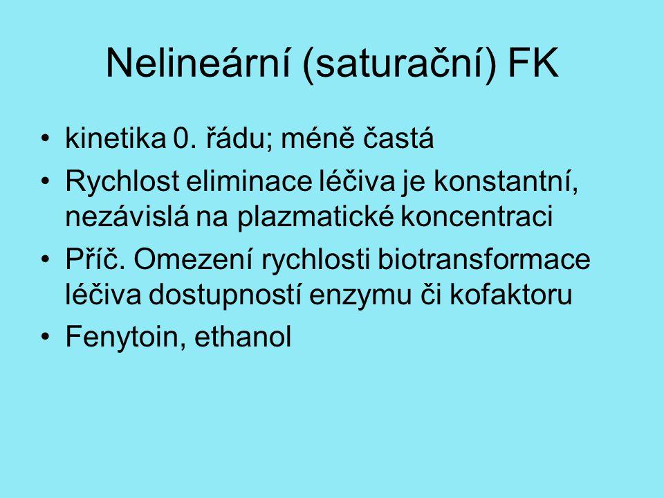 Nelineární (saturační) FK kinetika 0. řádu; méně častá Rychlost eliminace léčiva je konstantní, nezávislá na plazmatické koncentraci Příč. Omezení ryc