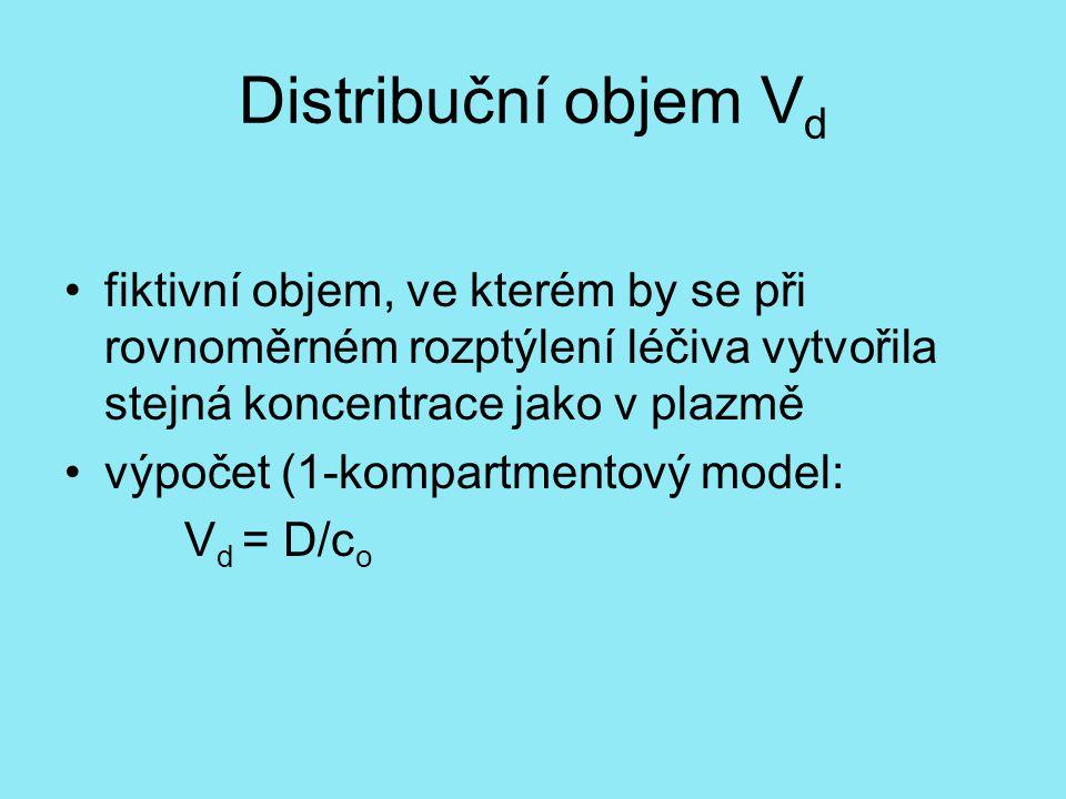 Distribuční objem V d fiktivní objem, ve kterém by se při rovnoměrném rozptýlení léčiva vytvořila stejná koncentrace jako v plazmě výpočet (1-kompartm