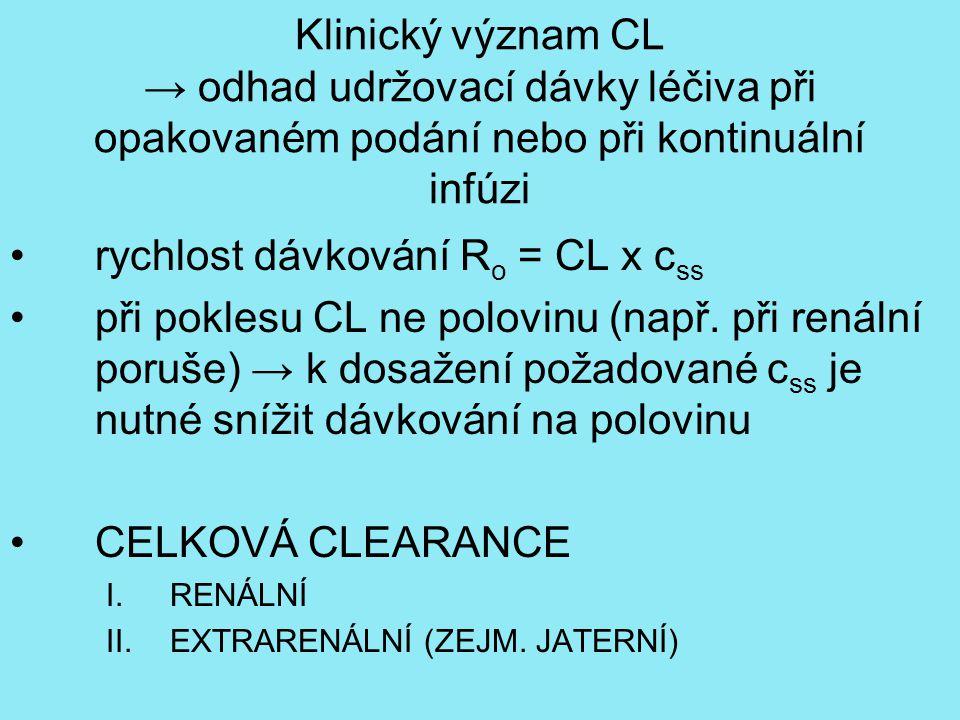 Klinický význam CL → odhad udržovací dávky léčiva při opakovaném podání nebo při kontinuální infúzi rychlost dávkování R o = CL x c ss při poklesu CL