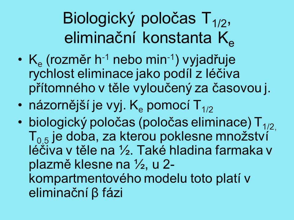 Biologický poločas T 1/2, eliminační konstanta K e K e (rozměr h -1 nebo min -1 ) vyjadřuje rychlost eliminace jako podíl z léčiva přítomného v těle v