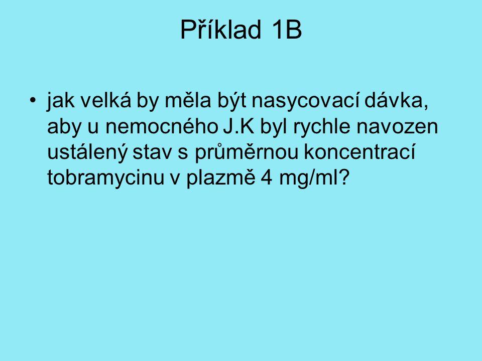 Příklad 1B jak velká by měla být nasycovací dávka, aby u nemocného J.K byl rychle navozen ustálený stav s průměrnou koncentrací tobramycinu v plazmě 4