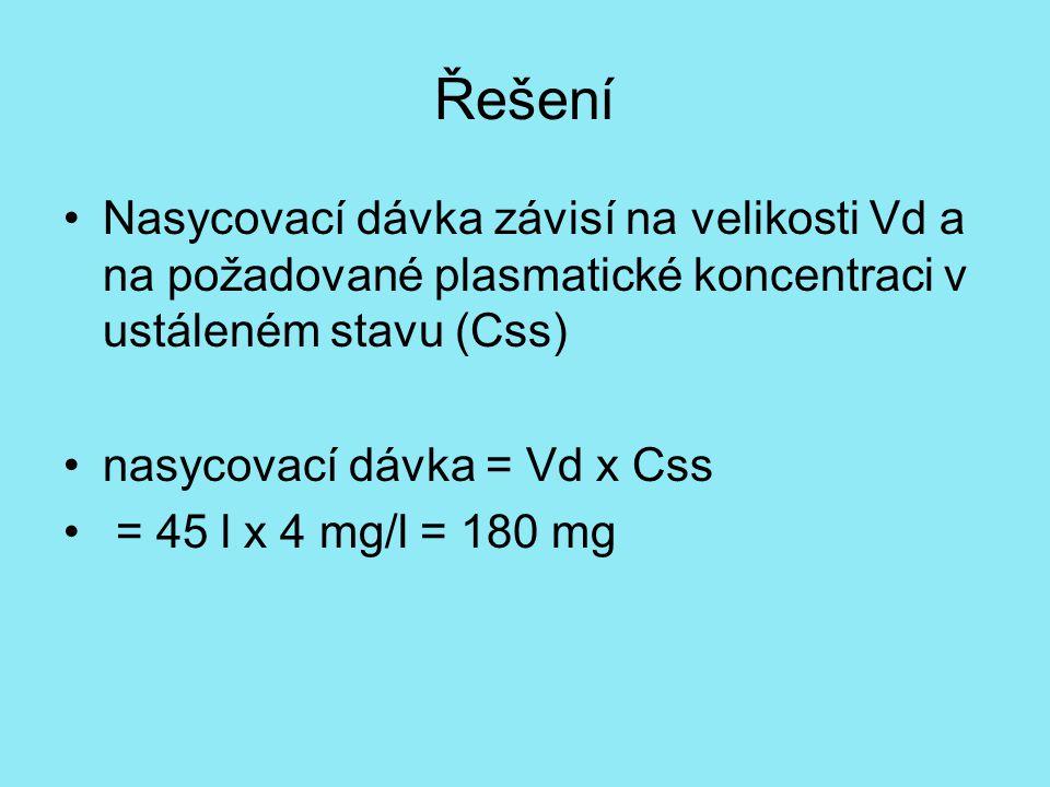 Řešení Nasycovací dávka závisí na velikosti Vd a na požadované plasmatické koncentraci v ustáleném stavu (Css) nasycovací dávka = Vd x Css = 45 l x 4