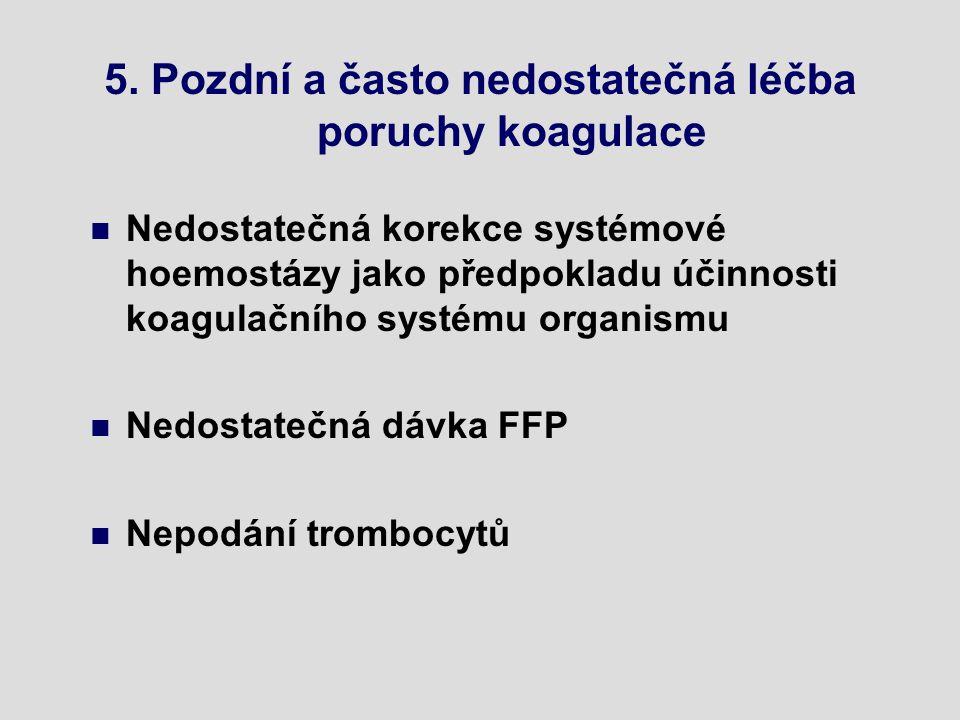 5. Pozdní a často nedostatečná léčba poruchy koagulace n Nedostatečná korekce systémové hoemostázy jako předpokladu účinnosti koagulačního systému org