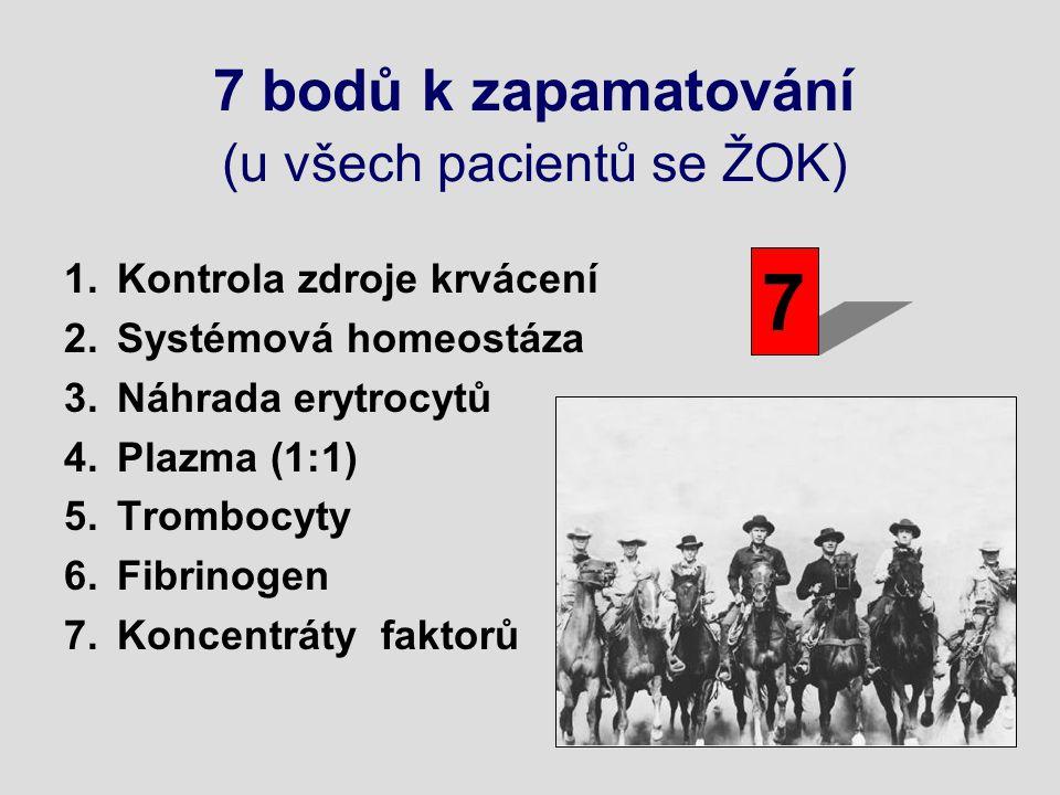 7 bodů k zapamatování (u všech pacientů se ŽOK) 1.Kontrola zdroje krvácení 2.Systémová homeostáza 3.Náhrada erytrocytů 4.Plazma (1:1) 5.Trombocyty 6.F