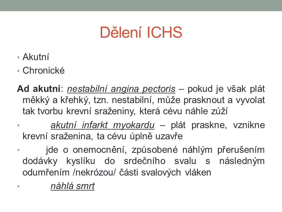Dělení ICHS Akutní Chronické Ad akutní: nestabilní angina pectoris – pokud je však plát měkký a křehký, tzn. nestabilní, může prasknout a vyvolat tak
