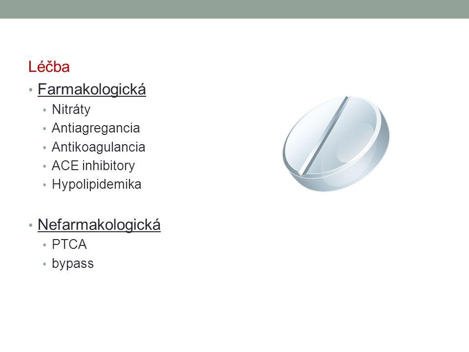 Léčba Farmakologická Nitráty Antiagregancia Antikoagulancia ACE inhibitory Hypolipidemika Nefarmakologická PTCA bypass