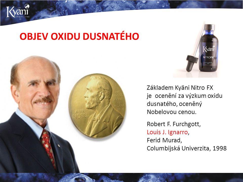 OBJEV OXIDU DUSNATÉHO Základem Kyäni Nitro FX je ocenění za výzkum oxidu dusnatého, oceněný Nobelovou cenou. Robert F. Furchgott, Louis J. Ignarro, Fe