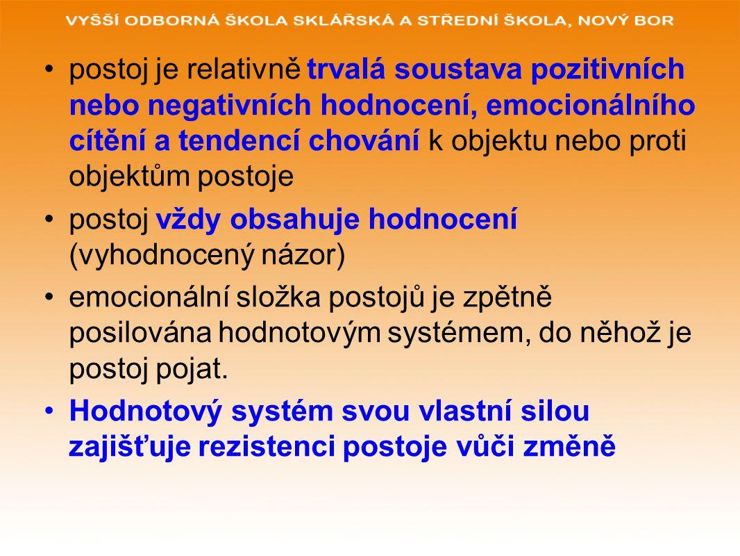 postoj je relativně trvalá soustava pozitivních nebo negativních hodnocení, emocionálního cítění a tendencí chování k objektu nebo proti objektům postoje postoj vždy obsahuje hodnocení (vyhodnocený názor) emocionální složka postojů je zpětně posilována hodnotovým systémem, do něhož je postoj pojat.