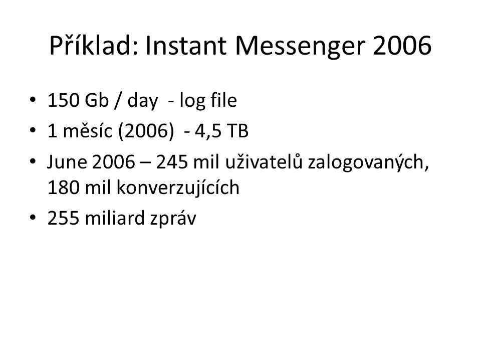Příklad: Instant Messenger 2006 150 Gb / day - log file 1 měsíc (2006) - 4,5 TB June 2006 – 245 mil uživatelů zalogovaných, 180 mil konverzujících 255