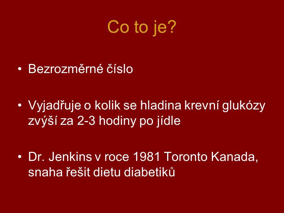 Co to je? Bezrozměrné číslo Vyjadřuje o kolik se hladina krevní glukózy zvýší za 2-3 hodiny po jídle Dr. Jenkins v roce 1981 Toronto Kanada, snaha řeš