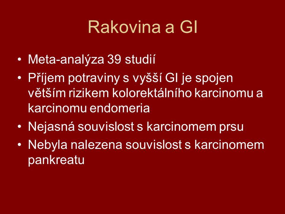 Rakovina a GI Meta-analýza 39 studií Příjem potraviny s vyšší GI je spojen větším rizikem kolorektálního karcinomu a karcinomu endomeria Nejasná souvi