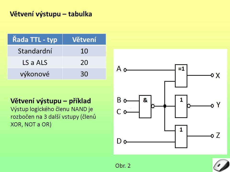 Větvení výstupu – tabulka Řada TTL - typVětvení Standardní10 LS a ALS20 výkonové30 Větvení výstupu – příklad Výstup logického členu NAND je rozbočen na 3 další vstupy (členů XOR, NOT a OR) Obr.