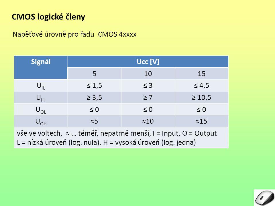 CMOS logické členy Napěťové úrovně pro řadu CMOS 4xxxx SignálUcc [V] 51015 U IL ≤ 1,5≤ 3≤ 4,5 U IH ≥ 3,5≥ 7≥ 10,5 U OL ≤ 0 U OH ≈5≈10≈15 vše ve voltech, ≈ … téměř, nepatrně menší, I = Input, O = Output L = nízká úroveň (log.