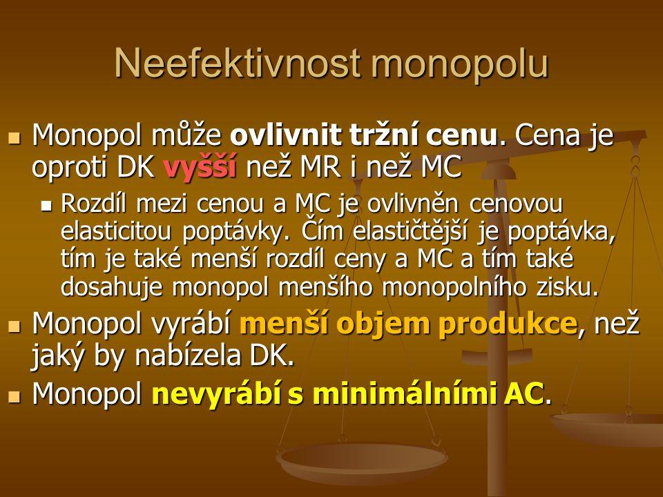 Neefektivnost monopolu Monopol může ovlivnit tržní cenu. Cena je oproti DK vyšší než MR i než MC Monopol může ovlivnit tržní cenu. Cena je oproti DK v