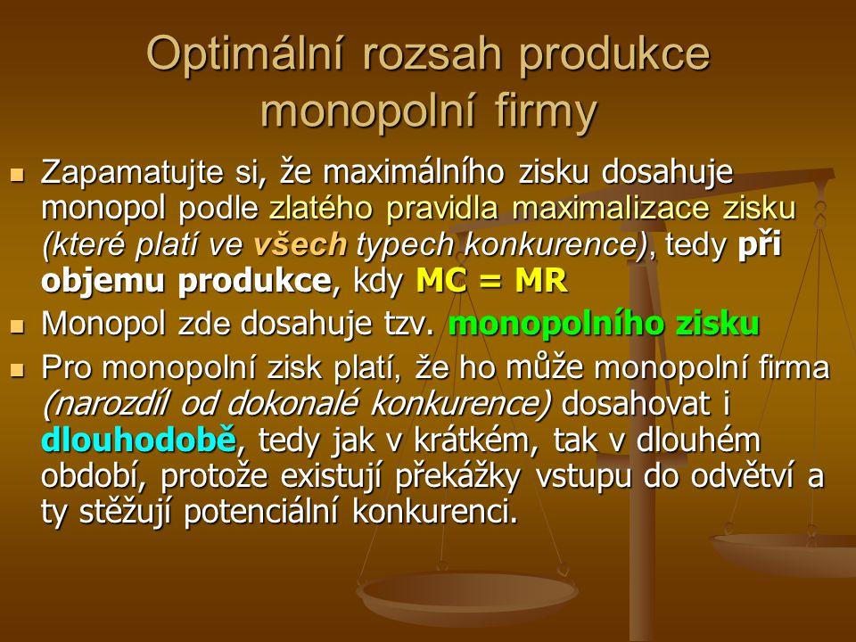 Optimální rozsah produkce monopolní firmy (maximalizace zisku) Q M MC = S AC MR AR = P DK PMPM P DK Q DK P i Q i M Zisk AC M AR M Tento bod vyjadřuje rovnováhu na trhu (D=S)a objem produkce, který by vyráběla DK (P=MC).