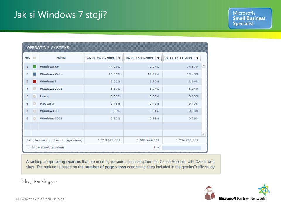 Jak si Windows 7 stojí 10 | Windows 7 pro Small Business Zdroj: Rankings.cz