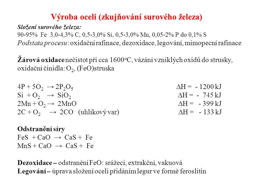 Výroba oceli (zkujňování surového železa) Složení surového železa: 90-95% Fe 3,0-4,3% C, 0,5-3,0% Si, 0,5-3,0% Mn, 0,05-2% P do 0,1% S Podstata proces