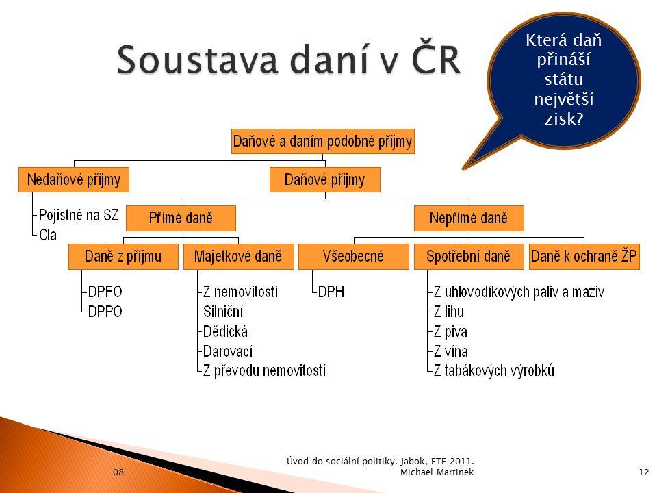 0812 Úvod do sociální politiky. Jabok, ETF 2011.