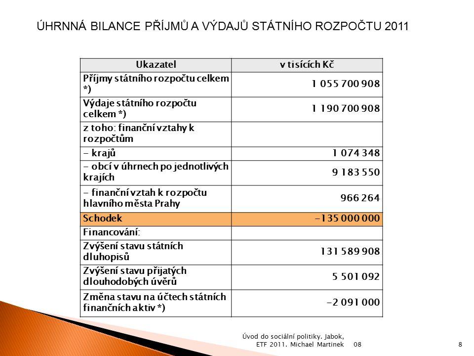 v mld.201220132014 příjmy státního rozpočtu 984,7980,91 019,7 výdaje státního rozpočtu 1 089,71 090,91 094,7 saldo státního rozpočtu -105,0-110,0-75,0 08 Úvod do sociální politiky.