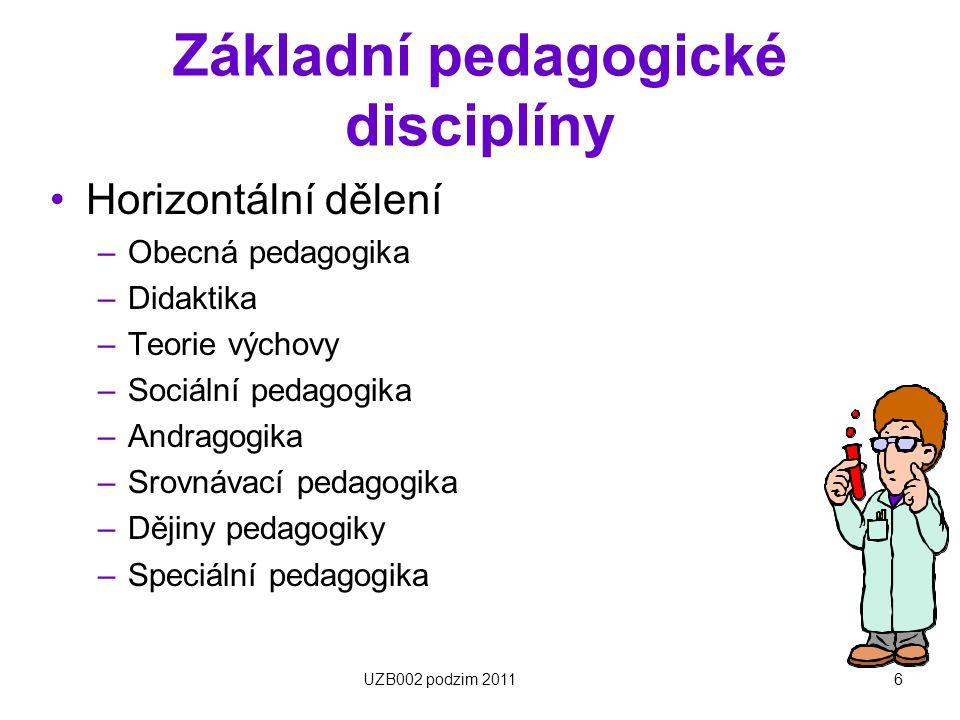 Základní pedagogické disciplíny Horizontální dělení –Obecná pedagogika –Didaktika –Teorie výchovy –Sociální pedagogika –Andragogika –Srovnávací pedago