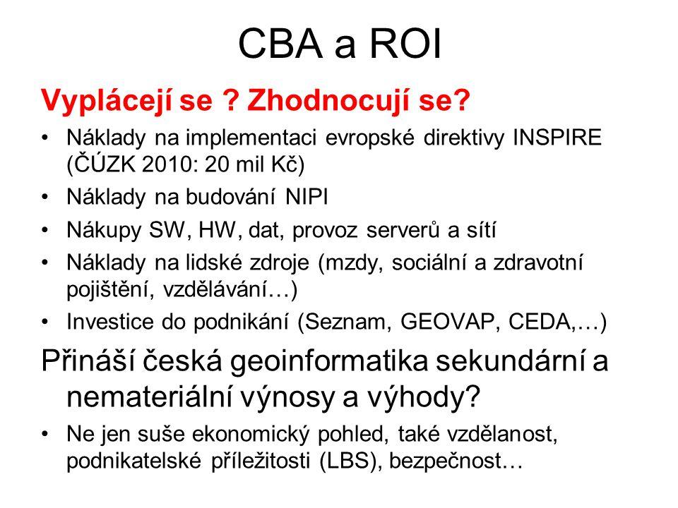 CBA a ROI Vyplácejí se . Zhodnocují se.