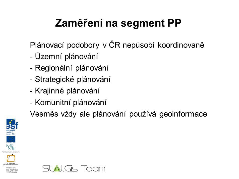 Zaměření na segment PP Plánovací podobory v ČR nepůsobí koordinovaně - Územní plánování - Regionální plánování - Strategické plánování - Krajinné plánování - Komunitní plánování Vesměs vždy ale plánování používá geoinformace