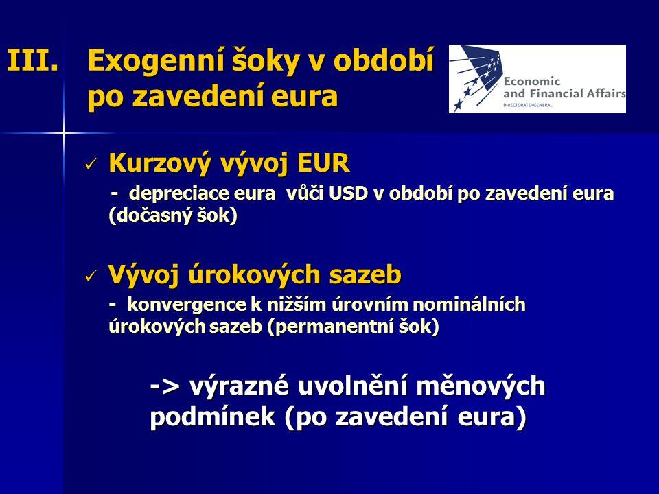 Kurzový vývoj EUR Kurzový vývoj EUR - depreciace eura vůči USD v období po zavedení eura (dočasný šok) - depreciace eura vůči USD v období po zavedení