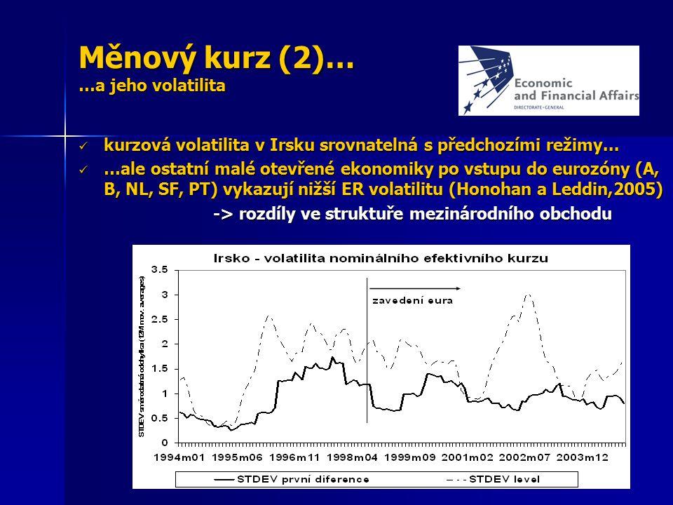 Měnový kurz (2)… …a jeho volatilita kurzová volatilita v Irsku srovnatelná s předchozími režimy... kurzová volatilita v Irsku srovnatelná s předchozím