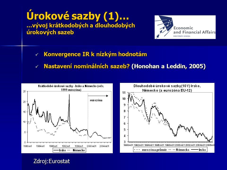 Úrokové sazby (1)… …vývoj krátkodobých a dlouhodobých úrokových sazeb Zdroj:Eurostat Konvergence IR k nízkým hodnotám Konvergence IR k nízkým hodnotám