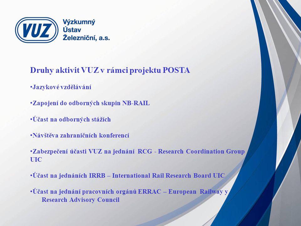 Druhy aktivit VUZ v rámci projektu POSTA Jazykové vzdělávání Zapojení do odborných skupin NB-RAIL Účast na odborných stážích Návštěva zahraničních konferencí Zabezpečení účasti VUZ na jednání RCG - Research Coordination Group UIC Účast na jednáních IRRB – International Rail Research Board UIC Účast na jednání pracovních orgánů ERRAC – European Railway y Research Advisory Council