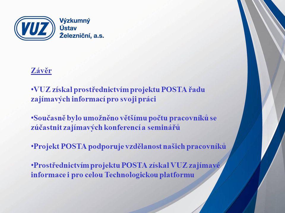 Závěr VUZ získal prostřednictvím projektu POSTA řadu zajímavých informací pro svoji práci Současně bylo umožněno většímu počtu pracovníků se zúčastnit zajímavých konferencí a seminářů Projekt POSTA podporuje vzdělanost našich pracovníků Prostřednictvím projektu POSTA získal VUZ zajímavé informace i pro celou Technologickou platformu