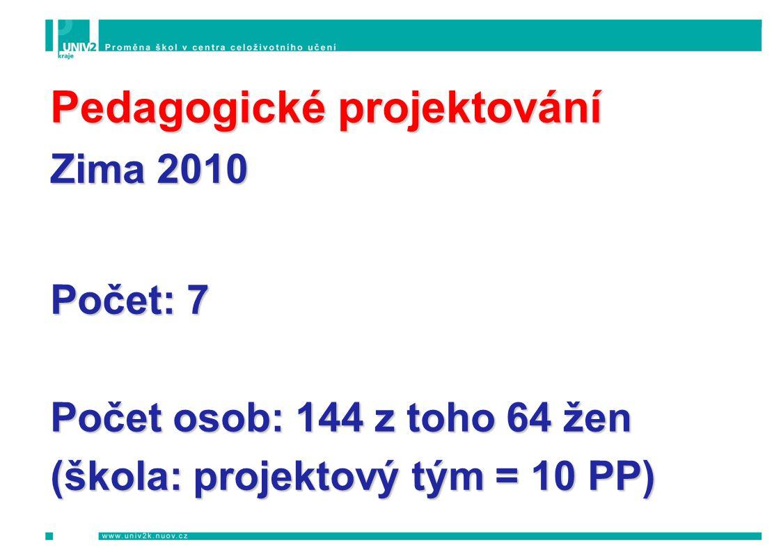 Pedagogické projektování Zima 2010 Počet: 7 Počet osob: 144 z toho 64 žen (škola: projektový tým = 10 PP)