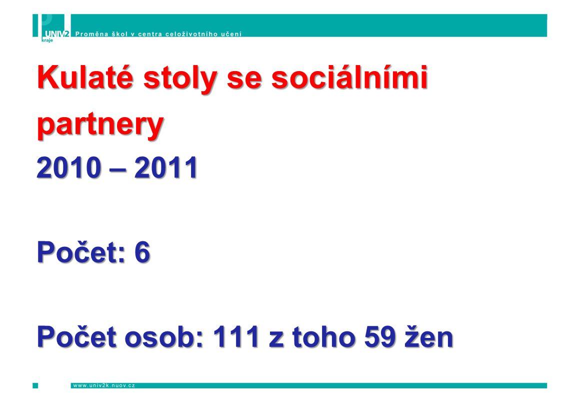 Kulaté stoly se sociálními partnery 2010 – 2011 Počet: 6 Počet osob: 111 z toho 59 žen