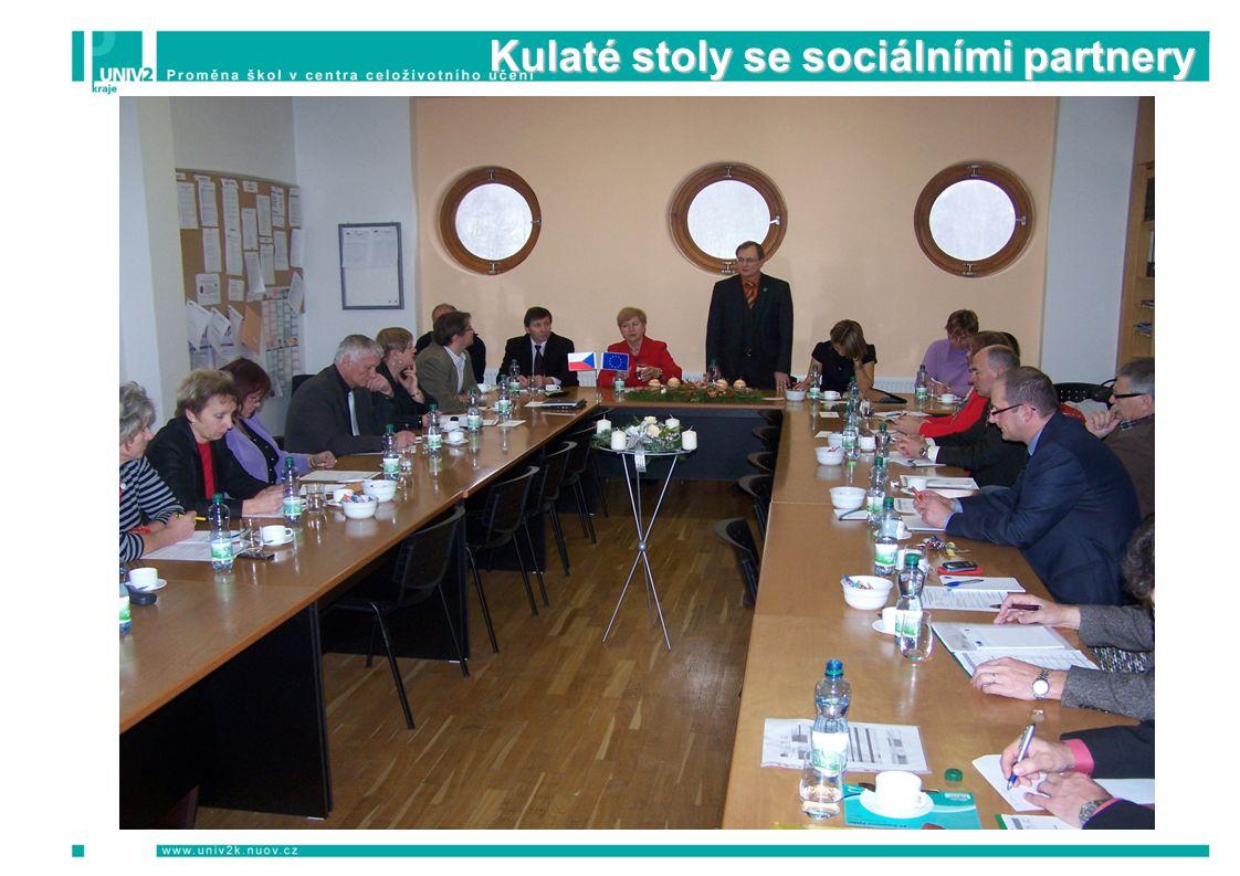 Kulaté stoly se sociálními partnery