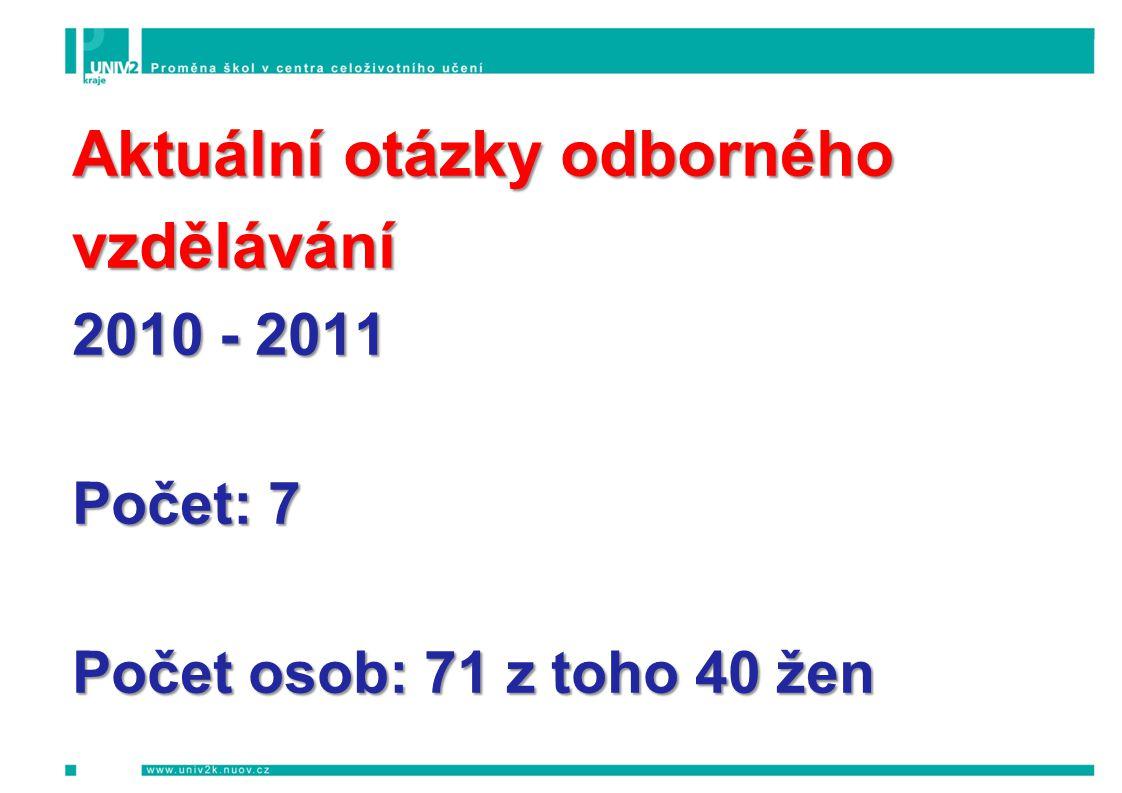Aktuální otázky odborného vzdělávání 2010 - 2011 Počet: 7 Počet osob: 71 z toho 40 žen