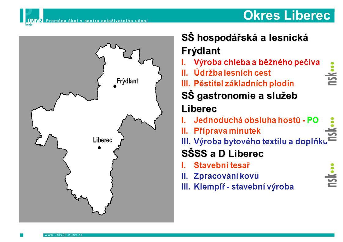 Okres Liberec PODZIM 2009 Informační a motivační semináře Počet Počet osob SŠ hospodářská a lesnická Frýdlant I.Výroba chleba a běžného pečiva II.Údrž