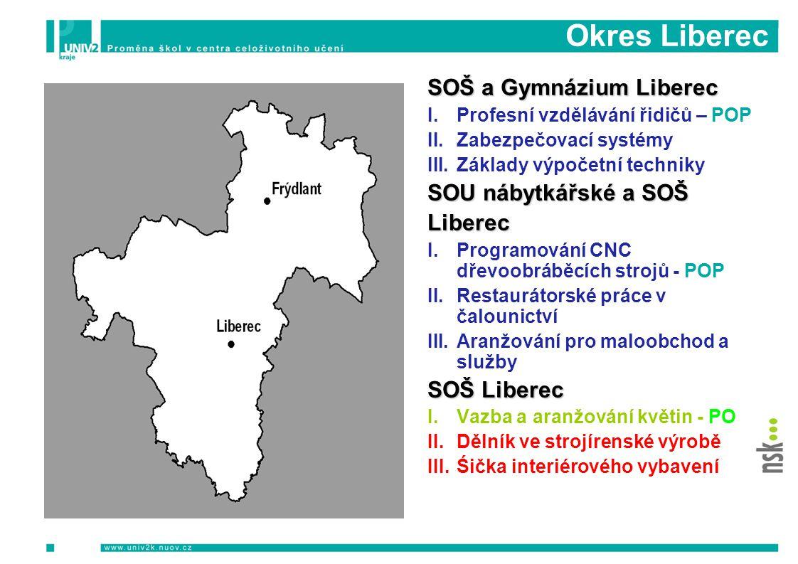 Okres Liberec PODZIM 2009 Informační a motivační semináře Počet Počet osob SOŠ a Gymnázium Liberec I.Profesní vzdělávání řidičů – POP II.Zabezpečovací