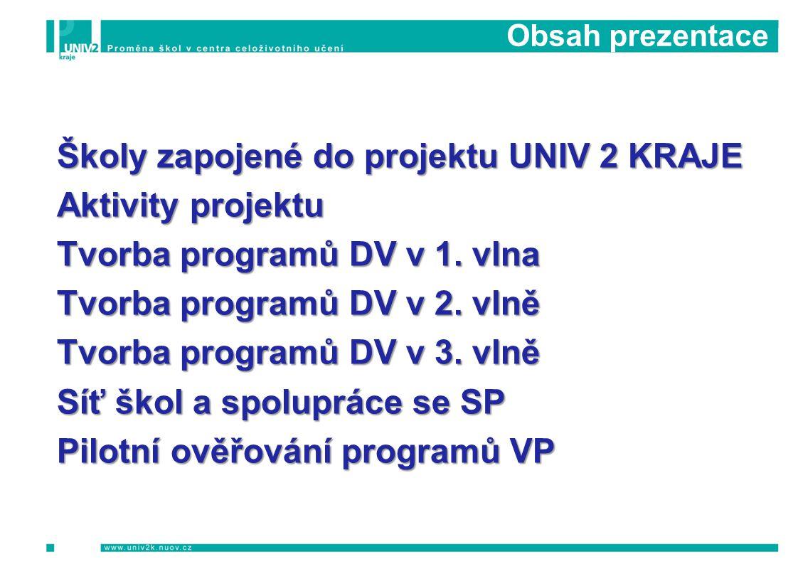 Obsah prezentace Školy zapojené do projektu UNIV 2 KRAJE Aktivity projektu Tvorba programů DV v 1. vlna Tvorba programů DV v 2. vlně Tvorba programů D