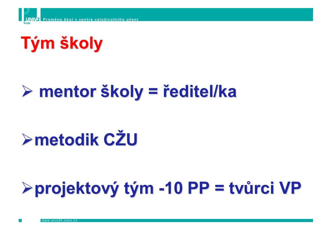 Tým školy  mentor školy = ředitel/ka  metodik CŽU  projektový tým -10 PP = tvůrci VP