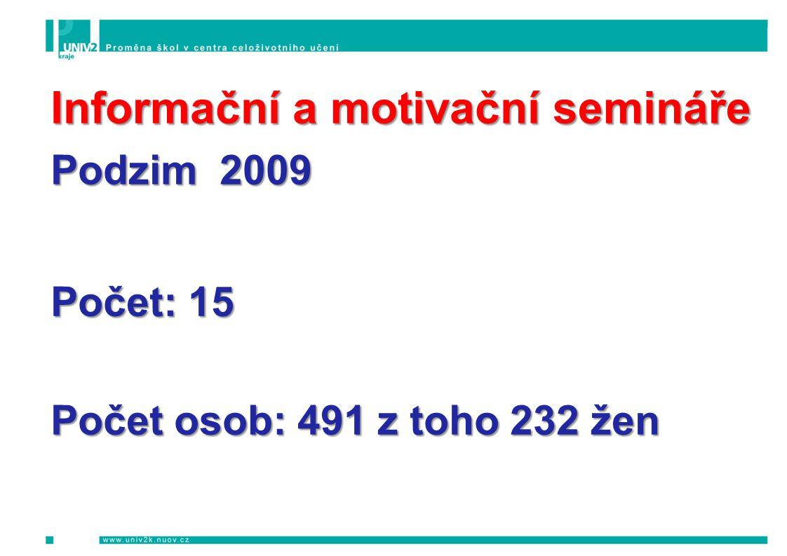 Informační a motivační semináře Podzim 2009 Počet: 15 Počet osob: 491 z toho 232 žen