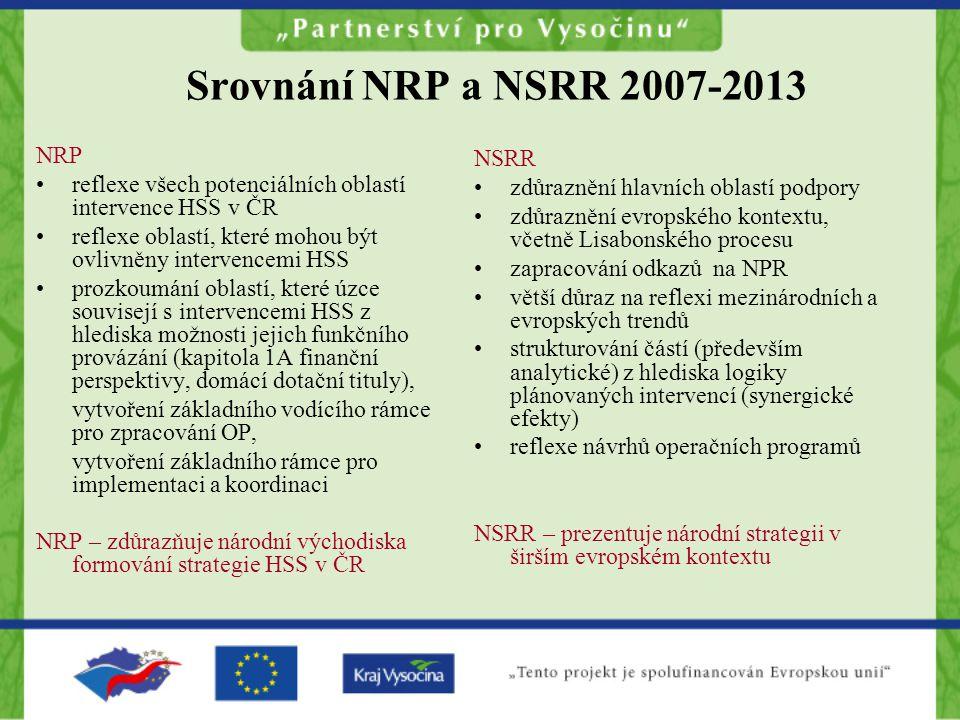 Srovnání NRP a NSRR 2007-2013 NSRR zdůraznění hlavních oblastí podpory zdůraznění evropského kontextu, včetně Lisabonského procesu zapracování odkazů na NPR větší důraz na reflexi mezinárodních a evropských trendů strukturování částí (především analytické) z hlediska logiky plánovaných intervencí (synergické efekty) reflexe návrhů operačních programů NSRR – prezentuje národní strategii v širším evropském kontextu NRP reflexe všech potenciálních oblastí intervence HSS v ČR reflexe oblastí, které mohou být ovlivněny intervencemi HSS prozkoumání oblastí, které úzce souvisejí s intervencemi HSS z hlediska možnosti jejich funkčního provázání (kapitola 1A finanční perspektivy, domácí dotační tituly), vytvoření základního vodícího rámce pro zpracování OP, vytvoření základního rámce pro implementaci a koordinaci NRP – zdůrazňuje národní východiska formování strategie HSS v ČR