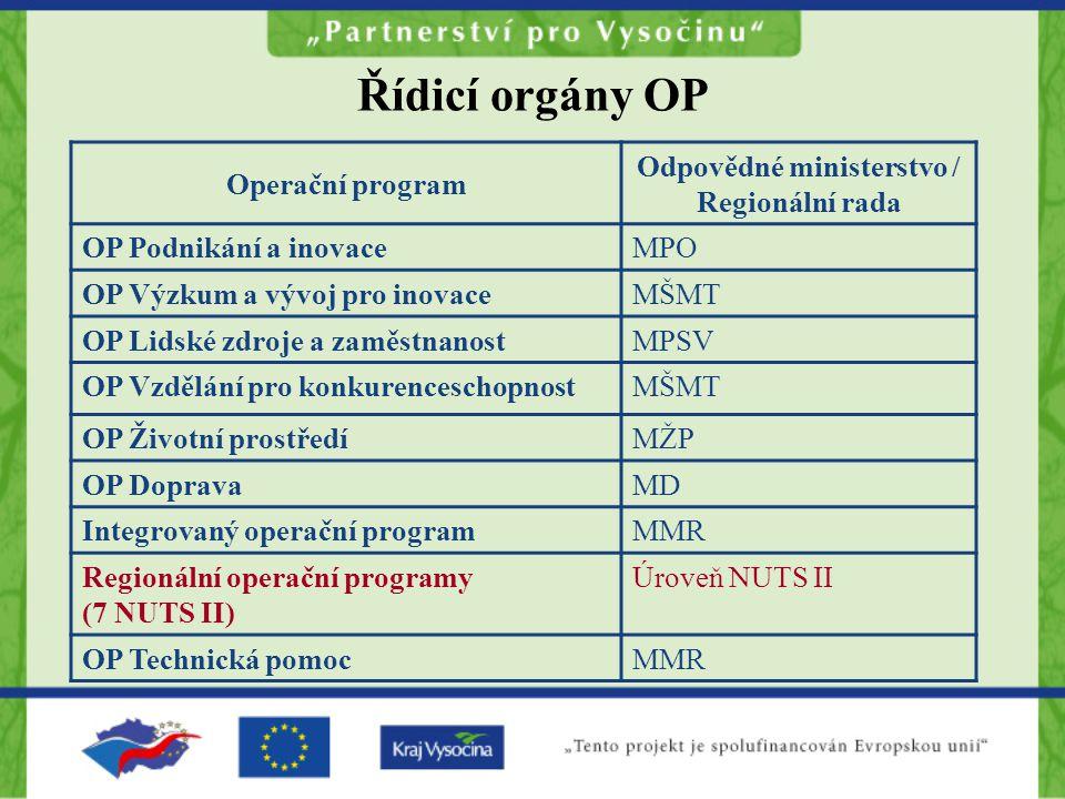 Řídicí orgány OP Operační program Odpovědné ministerstvo / Regionální rada OP Podnikání a inovaceMPO OP Výzkum a vývoj pro inovaceMŠMT OP Lidské zdroje a zaměstnanostMPSV OP Vzdělání pro konkurenceschopnostMŠMT OP Životní prostředíMŽP OP DopravaMD Integrovaný operační programMMR Regionální operační programy (7 NUTS II) Úroveň NUTS II OP Technická pomocMMR
