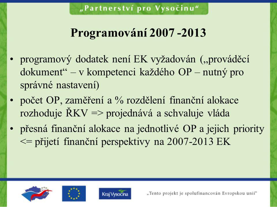 """Programování 2007 -2013 programový dodatek není EK vyžadován (""""prováděcí dokument – v kompetenci každého OP – nutný pro správné nastavení) počet OP, zaměření a % rozdělení finanční alokace rozhoduje ŘKV => projednává a schvaluje vláda přesná finanční alokace na jednotlivé OP a jejich priority <= přijetí finanční perspektivy na 2007-2013 EK"""