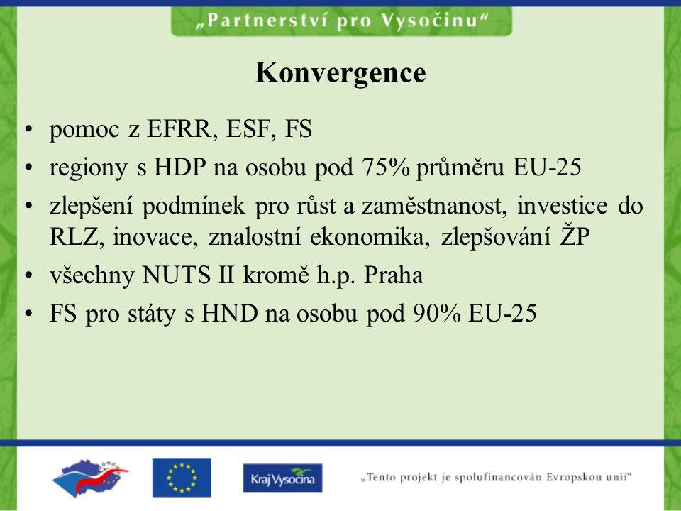 Konvergence pomoc z EFRR, ESF, FS regiony s HDP na osobu pod 75% průměru EU-25 zlepšení podmínek pro růst a zaměstnanost, investice do RLZ, inovace, znalostní ekonomika, zlepšování ŽP všechny NUTS II kromě h.p.